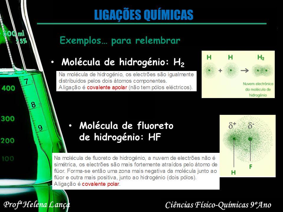 Profª Helena Lança Ciências Físico-Químicas 9ºAno LIGAÇÕES QUÍMICAS Exemplos… para relembrar Molécula de hidrogénio: H 2 Molécula de fluoreto de hidro