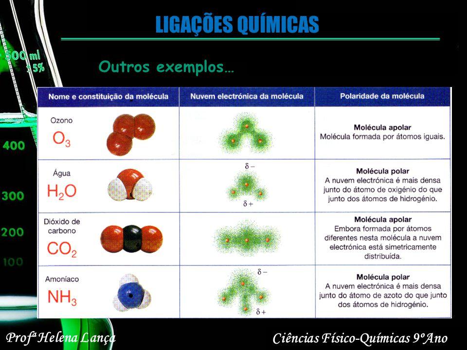 Profª Helena Lança Ciências Físico-Químicas 9ºAno LIGAÇÕES QUÍMICAS Outros exemplos…