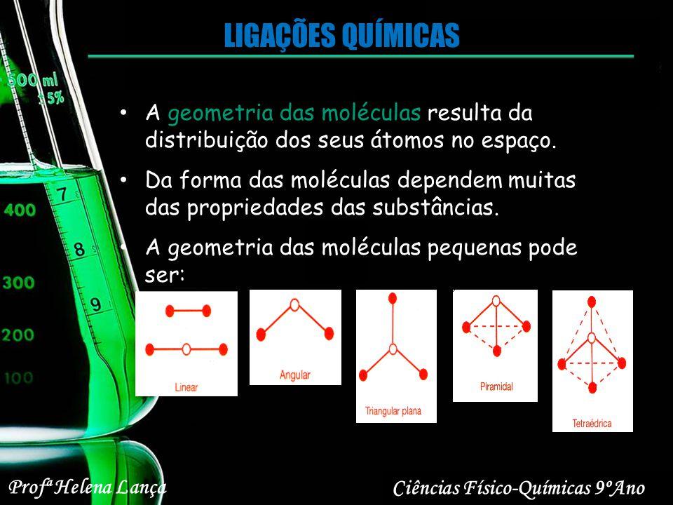 Profª Helena Lança Ciências Físico-Químicas 9ºAno LIGAÇÕES QUÍMICAS A geometria das moléculas resulta da distribuição dos seus átomos no espaço. Da fo