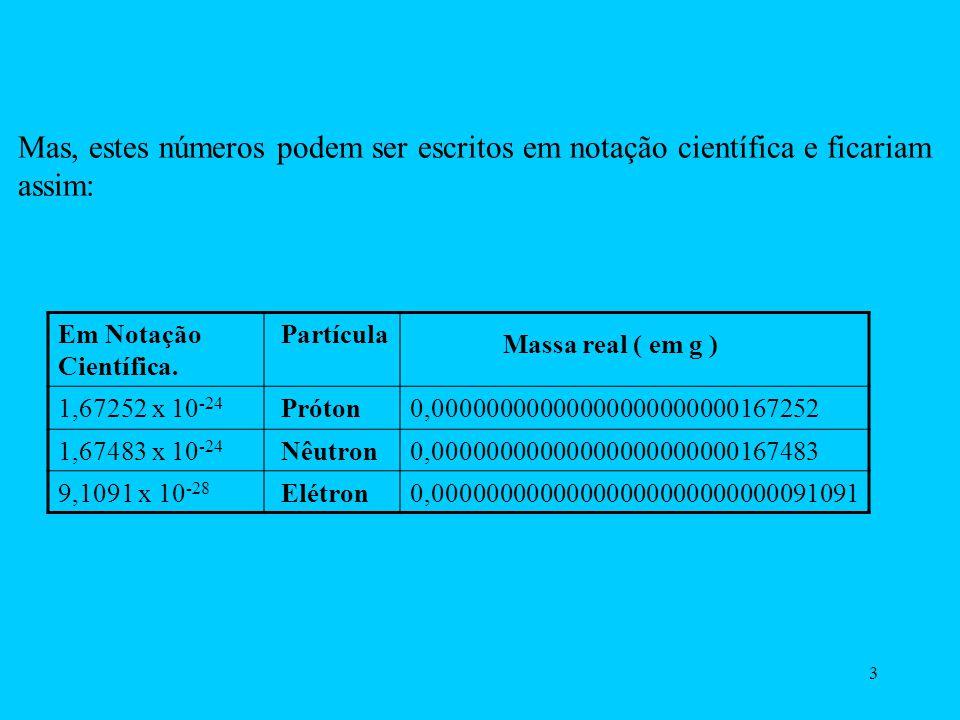 2 Exemplos de alguns números grandes: PlanetaDistância média ao Sol ( em Km) Mercúrio 57 900 000 Vênus 108 200 000 Terra 149 600 000 Marte 227 900 000 Júpiter 778 300 000 Saturno 1 427 000 000 Urano 2 870 000 000 Netuno 4 497 000 000 Plutão 5 900 000 000 Fonte: Almanaque Abril 95, versão CD-ROM.