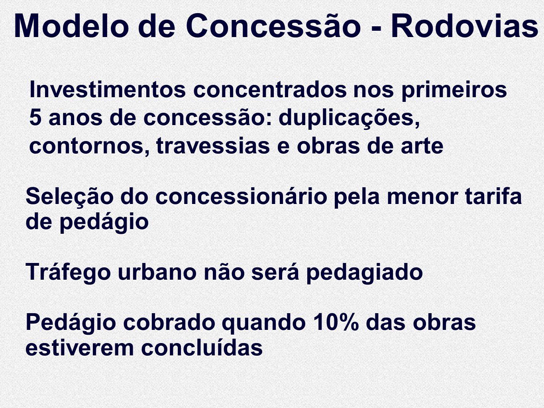 Modelo de Concessão - Rodovias Investimentos concentrados nos primeiros 5 anos de concessão: duplicações, contornos, travessias e obras de arte Seleçã