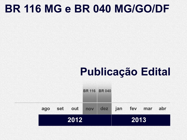 Publicação Edital agosetoutnovdezjanfevmarabr 20122013 nov BR 116 MG e BR 040 MG/GO/DF BR 116BR 040