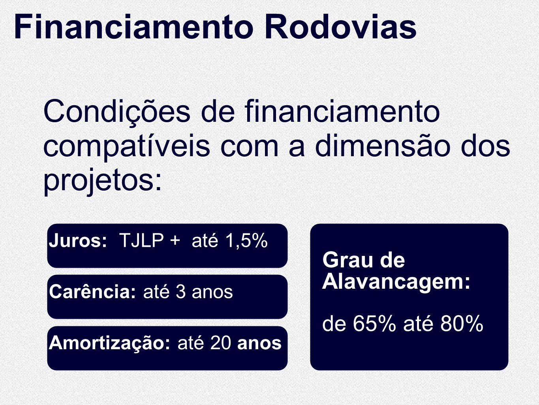 Financiamento Rodovias Condições de financiamento compatíveis com a dimensão dos projetos: Juros: TJLP + até 1,5% Grau de Alavancagem: de 65% até 80%