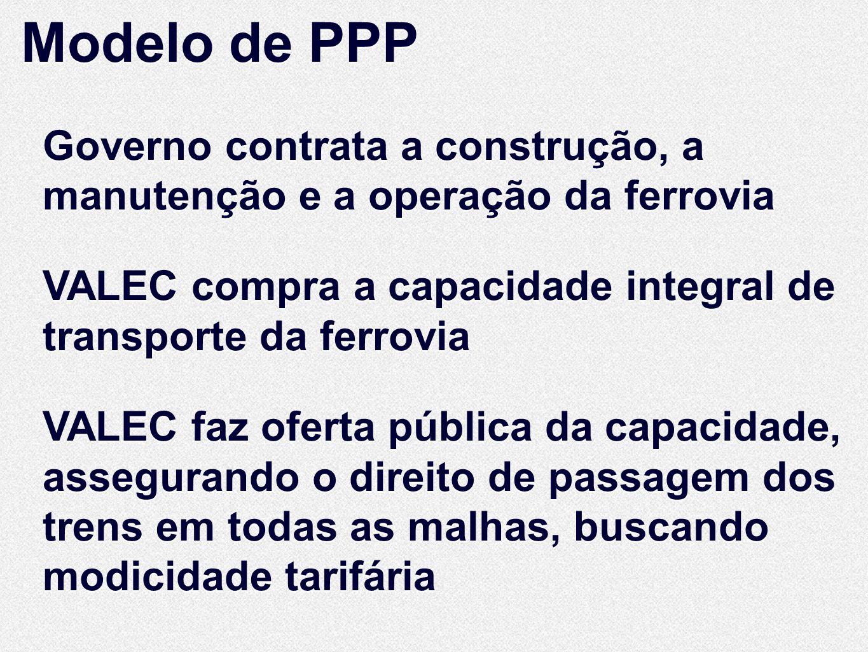 Modelo de PPP Governo contrata a construção, a manutenção e a operação da ferrovia VALEC compra a capacidade integral de transporte da ferrovia VALEC