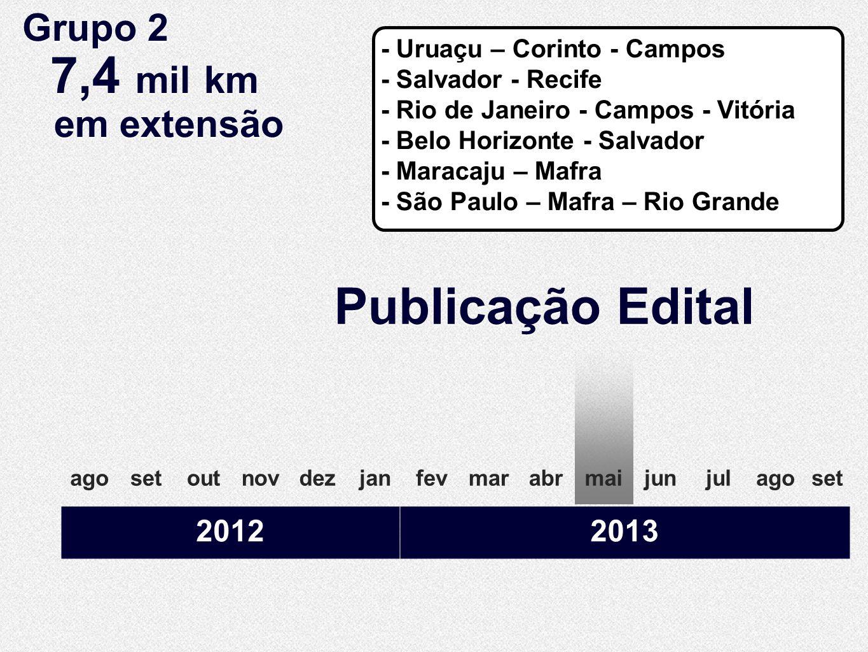 Publicação Edital agosetoutnovdezjanfevmarabrmaijunjulago set 20122013 Grupo 2 7,4 mil km em extensão Grupo 2 7,4 mil km em extensão - Uruaçu – Corint