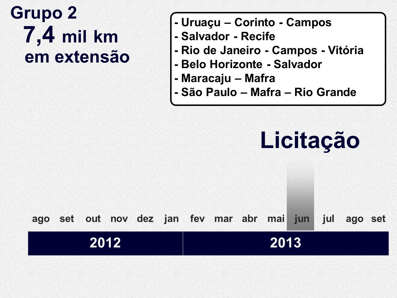 Licitação agosetoutnovdezjanfevmarabrmaijunjulago set 20122013 Grupo 2 7,4 mil km em extensão Grupo 2 7,4 mil km em extensão - Uruaçu – Corinto - Camp