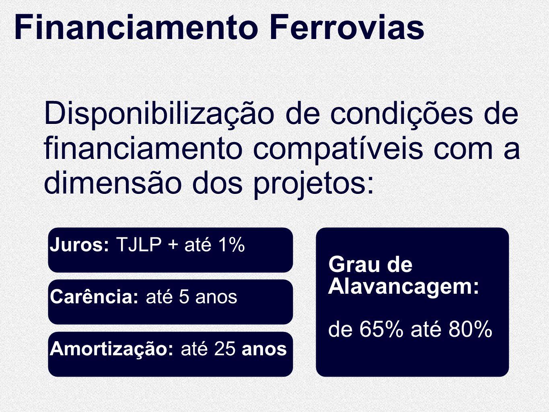 Financiamento Ferrovias Disponibilização de condições de financiamento compatíveis com a dimensão dos projetos: Juros: TJLP + até 1% Grau de Alavancag