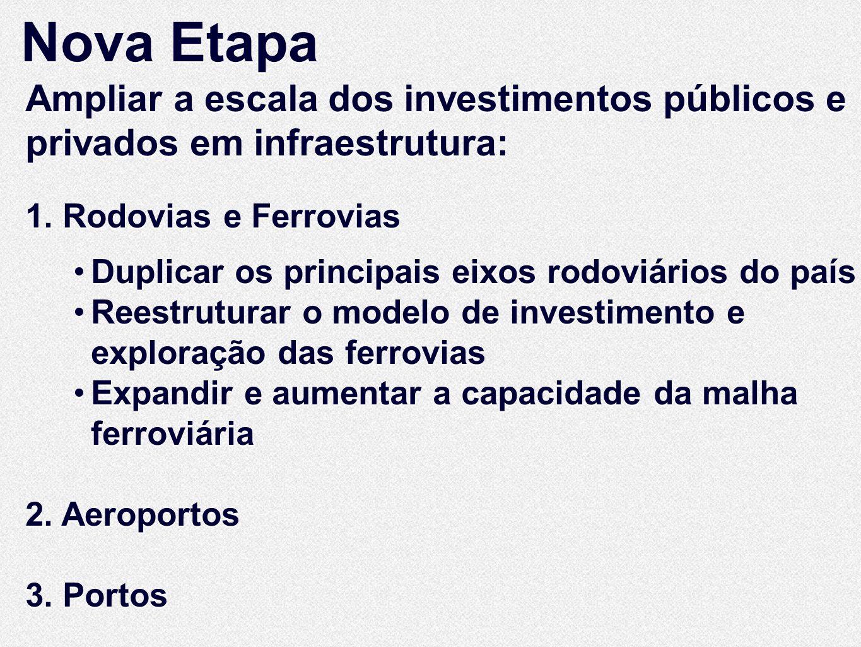 Ampliar a escala dos investimentos públicos e privados em infraestrutura: 1. Rodovias e Ferrovias Duplicar os principais eixos rodoviários do país Ree