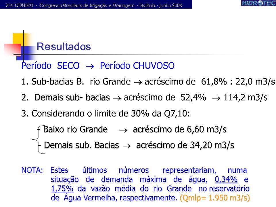 Período SECO Período CHUVOSO 1.Sub-bacias B. rio Grande acréscimo de 61,8% : 22,0 m3/s 2. Demais sub- bacias 2. Demais sub- bacias acréscimo de 52,4%