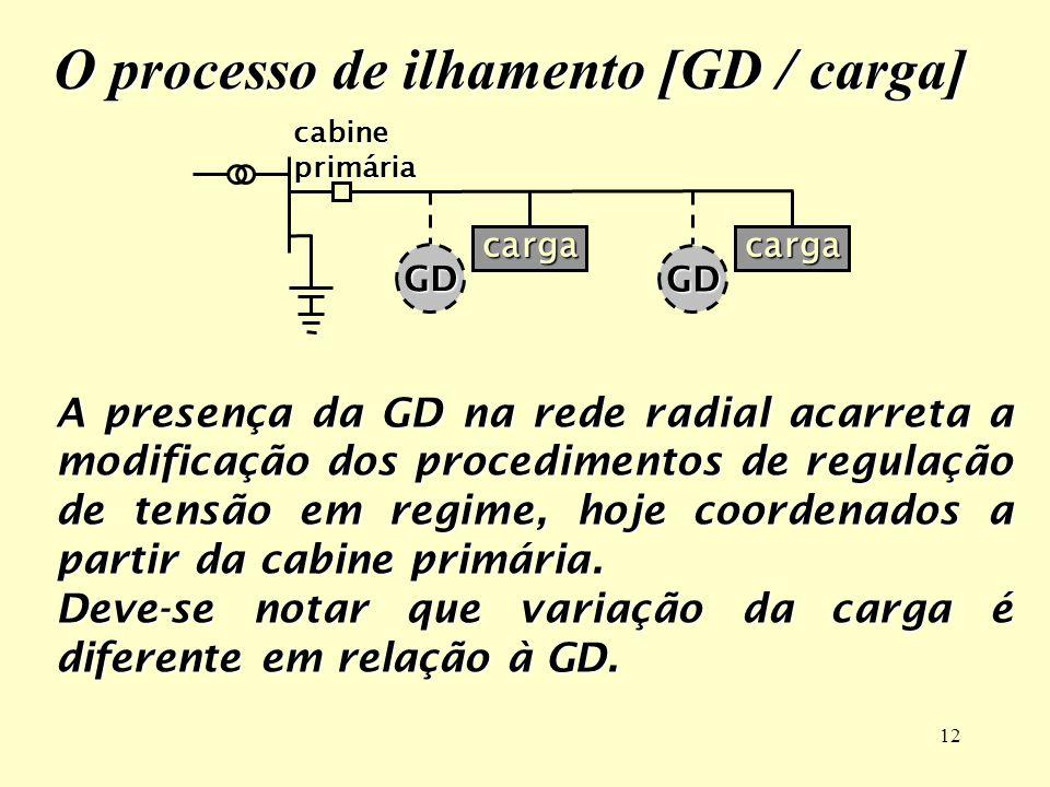 12 A presença da GD na rede radial acarreta a modificação dos procedimentos de regulação de tensão em regime, hoje coordenados a partir da cabine prim