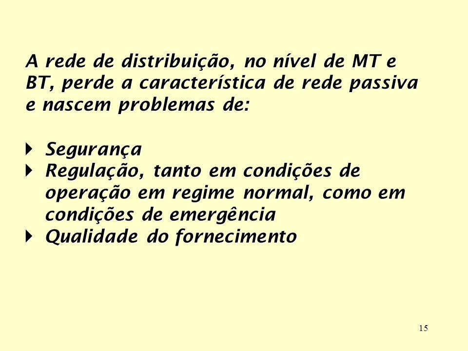 15 SegurançaSegurança Regulação, tanto em condições de operação em regime normal, como em condições de emergênciaRegulação, tanto em condições de oper