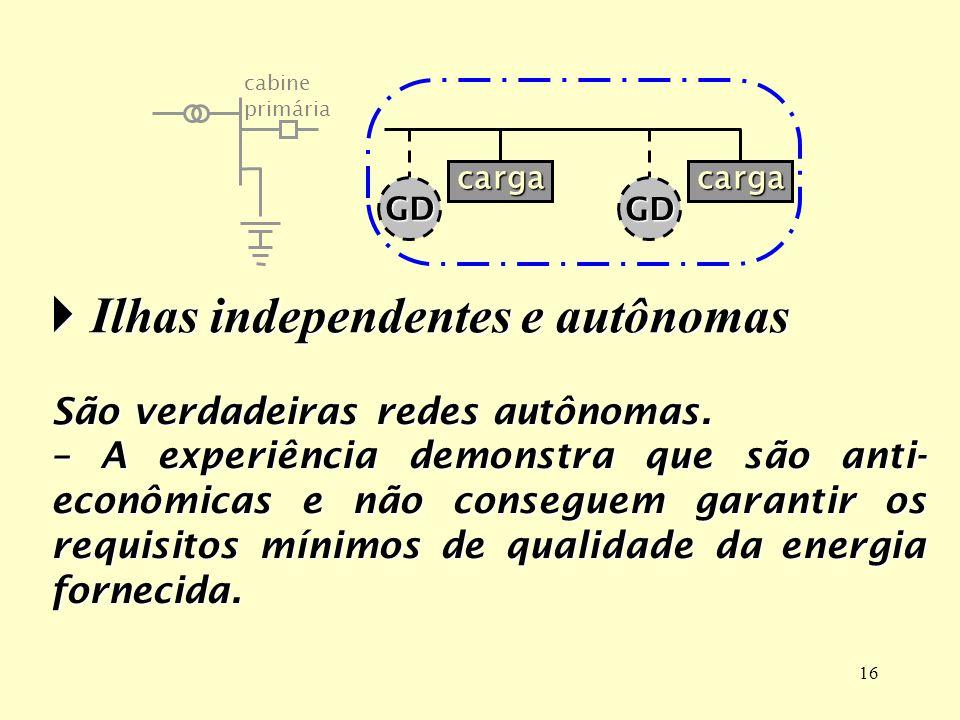 16 Ilhas independentes e autônomas Ilhas independentes e autônomas São verdadeiras redes autônomas. – A experiência demonstra que são anti- econômicas