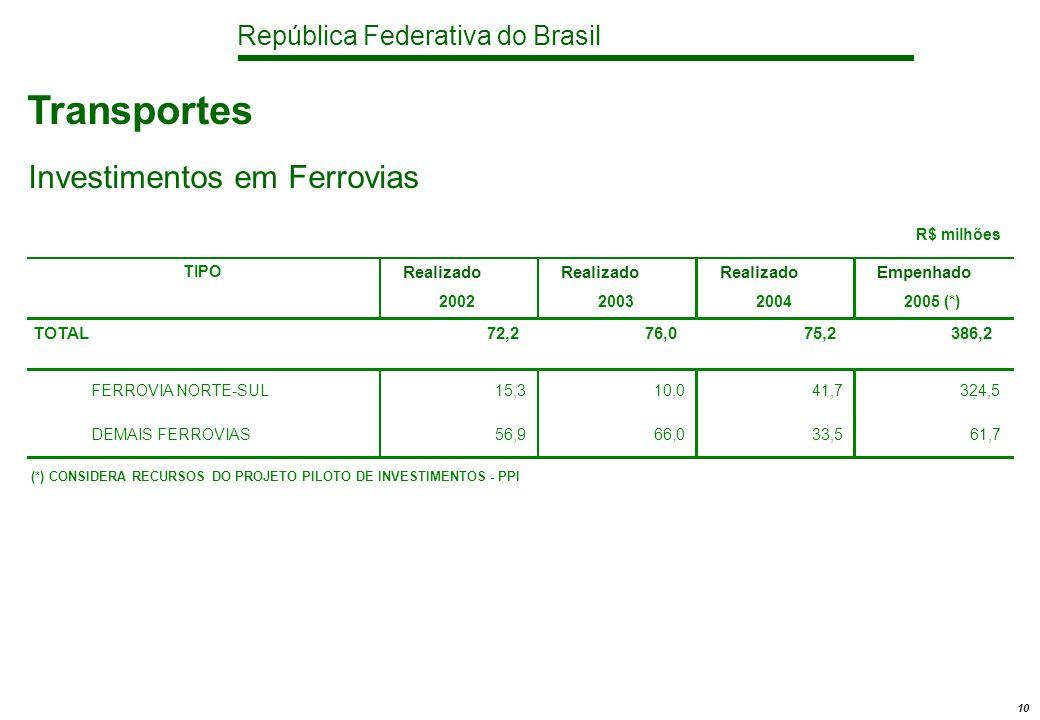 República Federativa do Brasil 10 Transportes Investimentos em Ferrovias R$ milhões TIPO Realizado 2002 Realizado 2003 Realizado 2004 Empenhado 2005 (*) TOTAL 72,2 76,0 75,2 386,2 FERROVIA NORTE-SUL15,3 10,0 41,7 324,5 DEMAIS FERROVIAS56,9 66,0 33,5 61,7 (*) CONSIDERA RECURSOS DO PROJETO PILOTO DE INVESTIMENTOS - PPI