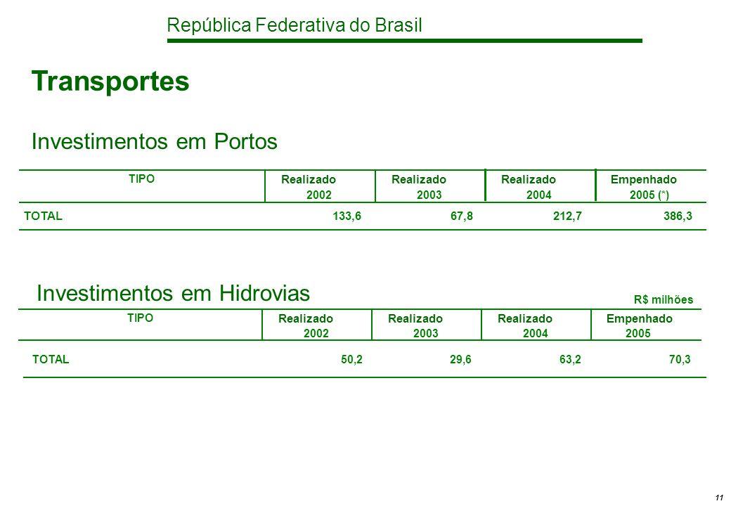 República Federativa do Brasil 11 Transportes Investimentos em Hidrovias R$ milhões TIPO Realizado 2002 Realizado 2003 Realizado 2004 Empenhado 2005 TOTAL 50,2 29,6 63,2 70,3 TIPO Realizado 2002 Realizado 2003 Realizado 2004 Empenhado 2005 (*) TOTAL 133,6 67,8 212,7 386,3 Investimentos em Portos