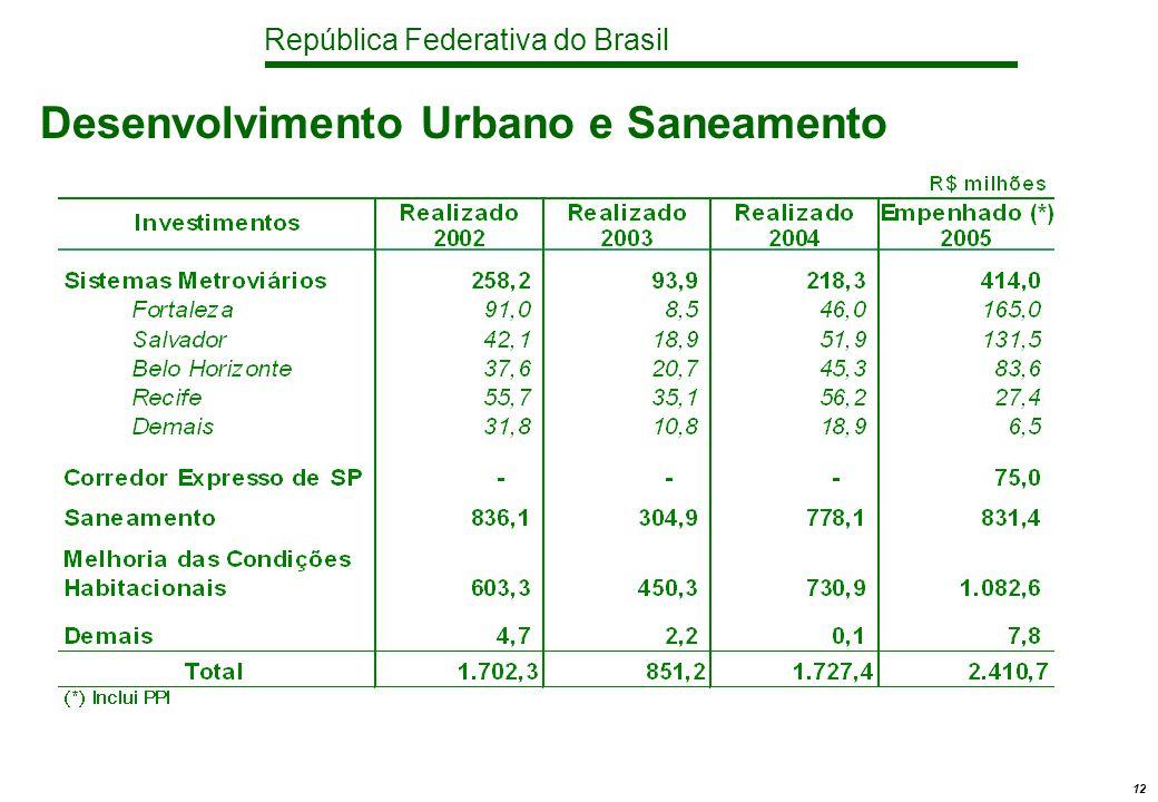República Federativa do Brasil 12 Desenvolvimento Urbano e Saneamento