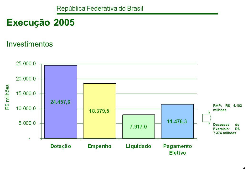 República Federativa do Brasil 4 Execução 2005 Investimentos RAP: R$ 4.102 milhões Despesas do Exercício: R$ 7.374 milhões