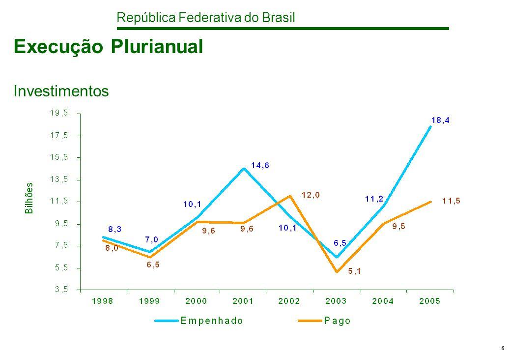 República Federativa do Brasil 6 Execução Plurianual Investimentos