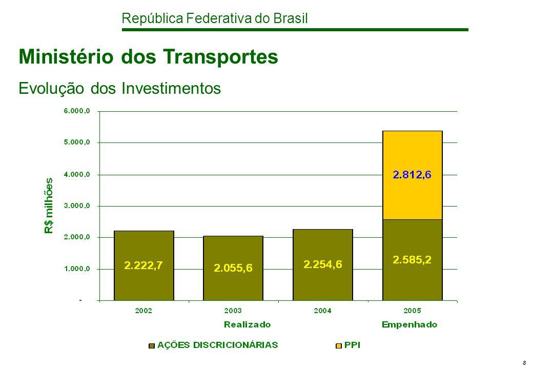 República Federativa do Brasil 8 Ministério dos Transportes Evolução dos Investimentos