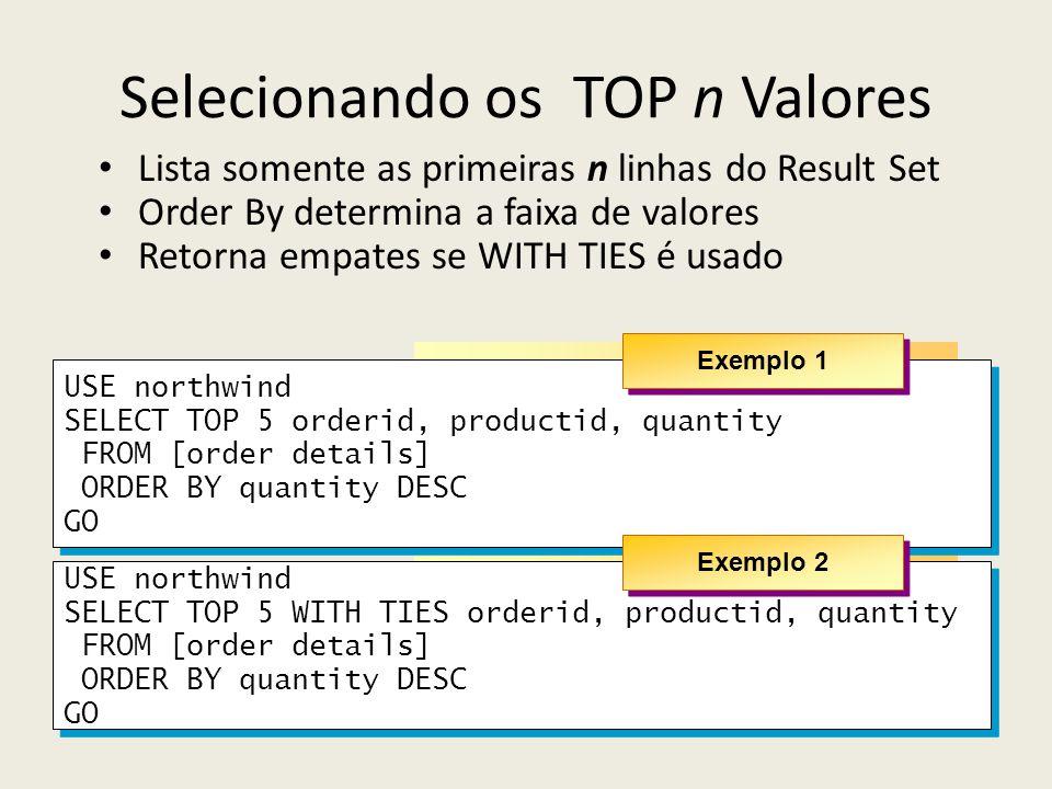 Selecionando os TOP n Valores Lista somente as primeiras n linhas do Result Set Order By determina a faixa de valores Retorna empates se WITH TIES é u