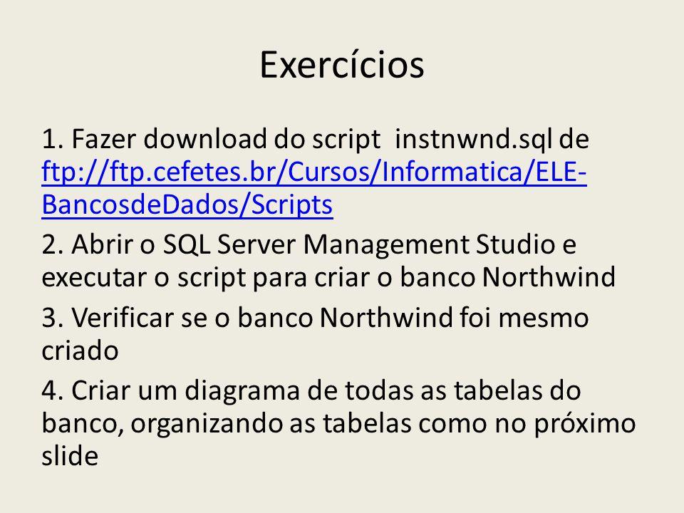 Exercícios 1. Fazer download do script instnwnd.sql de ftp://ftp.cefetes.br/Cursos/Informatica/ELE- BancosdeDados/Scripts ftp://ftp.cefetes.br/Cursos/