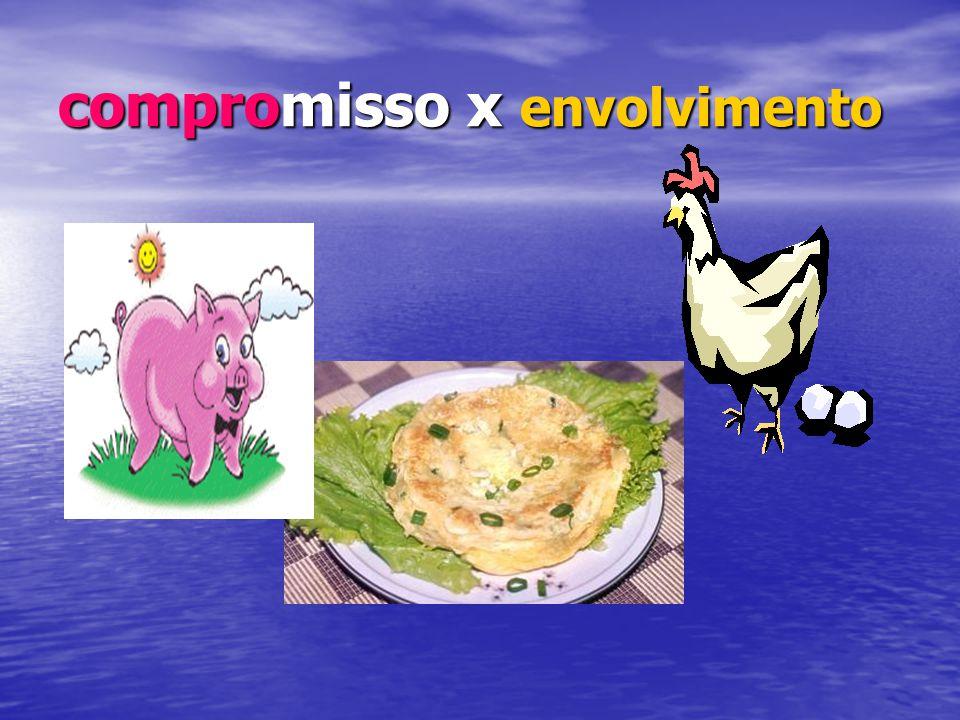 compromisso x envolvimento