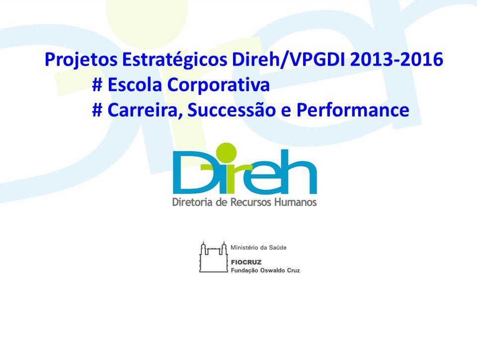 Projetos Estratégicos Direh/VPGDI 2013-2016 # Escola Corporativa # Carreira, Successão e Performance