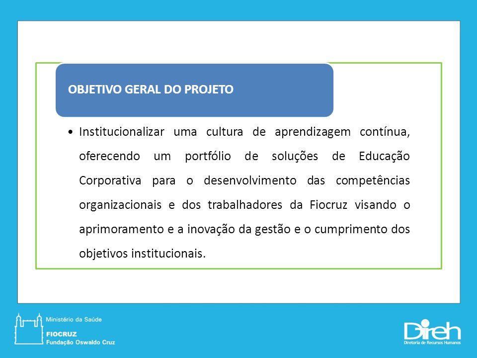 Institucionalizar uma cultura de aprendizagem contínua, oferecendo um portfólio de soluções de Educação Corporativa para o desenvolvimento das competê