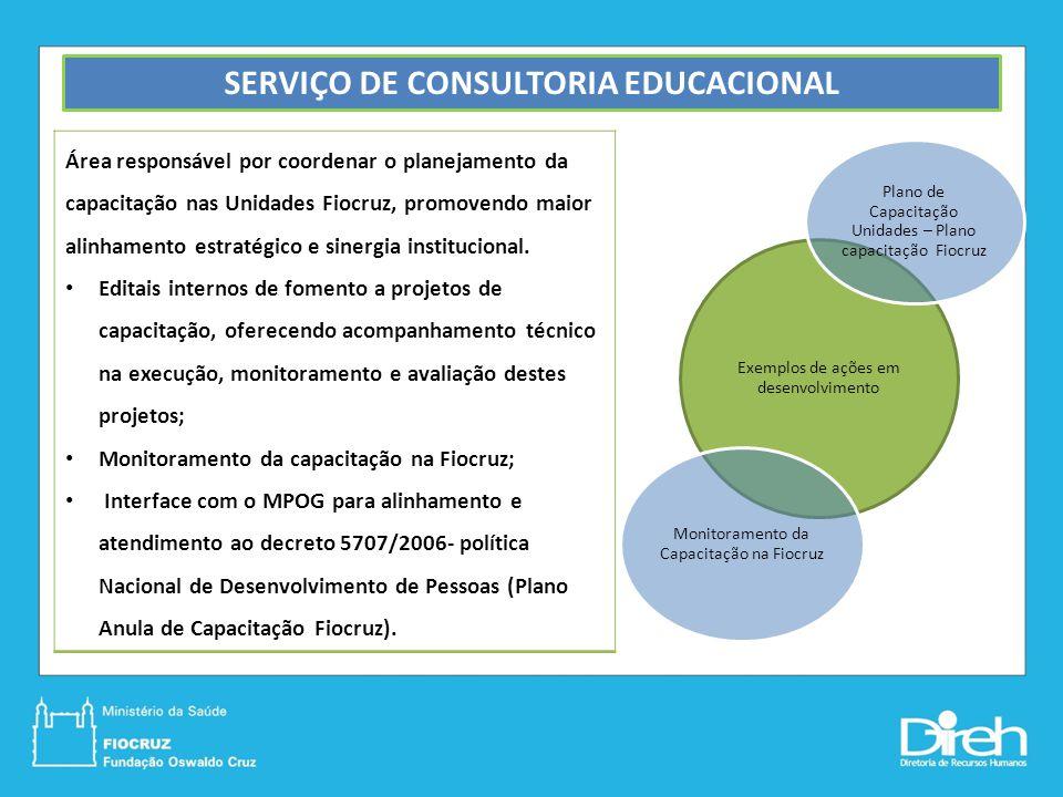 SERVIÇO DE CONSULTORIA EDUCACIONAL Área responsável por coordenar o planejamento da capacitação nas Unidades Fiocruz, promovendo maior alinhamento est