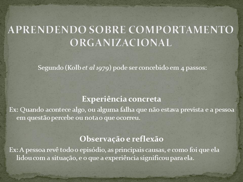 Segundo (Kolb et al 1979) pode ser concebido em 4 passos: Experiência concreta Ex: Quando acontece algo, ou alguma falha que não estava prevista e a p