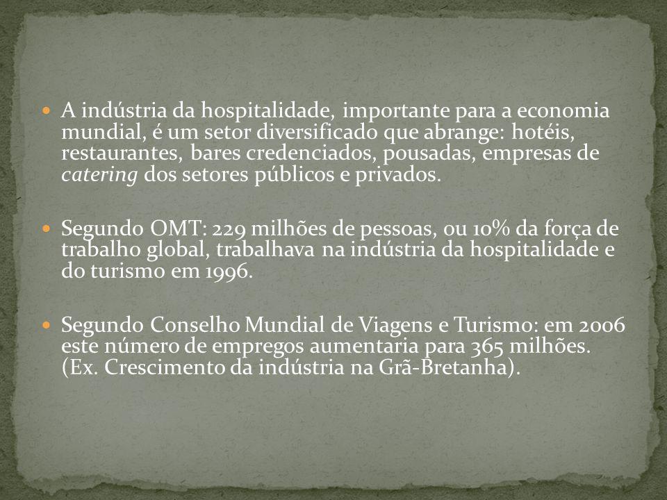 A indústria da hospitalidade, importante para a economia mundial, é um setor diversificado que abrange: hotéis, restaurantes, bares credenciados, pous