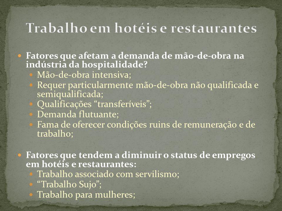 Fatores que afetam a demanda de mão-de-obra na indústria da hospitalidade? Mão-de-obra intensiva; Requer particularmente mão-de-obra não qualificada e
