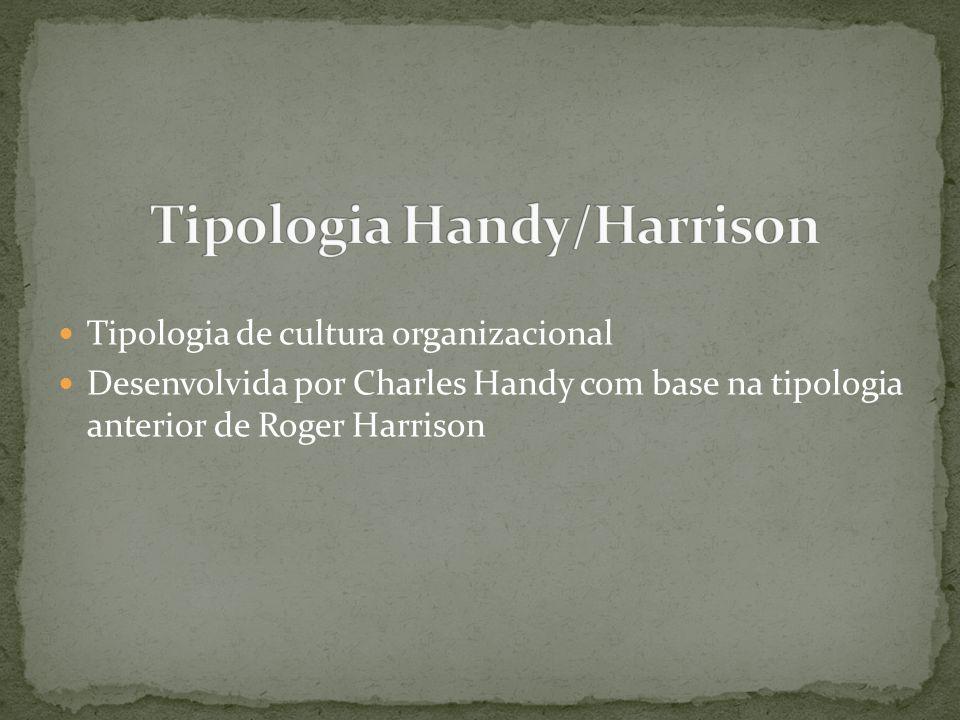 Tipologia de cultura organizacional Desenvolvida por Charles Handy com base na tipologia anterior de Roger Harrison