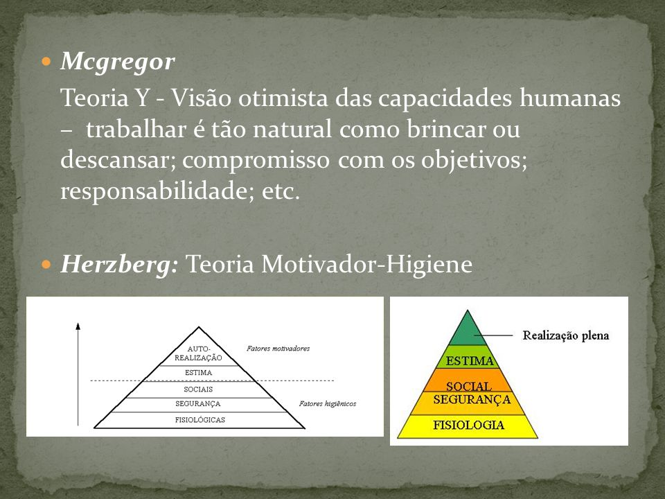 Mcgregor Teoria Y - Visão otimista das capacidades humanas – trabalhar é tão natural como brincar ou descansar; compromisso com os objetivos; responsa
