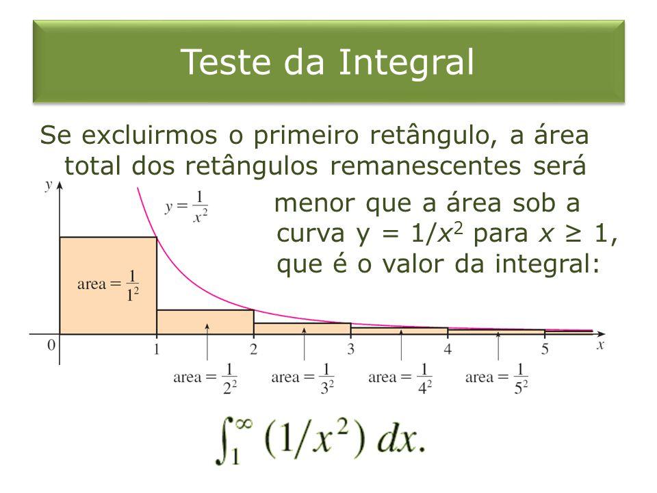 Se excluirmos o primeiro retângulo, a área total dos retângulos remanescentes será menor que a área sob a curva y = 1/x 2 para x 1, que é o valor da i