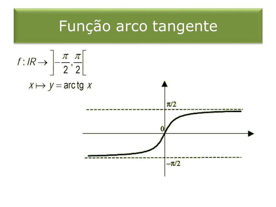 Função arco tangente
