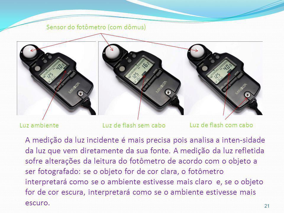 A medição da luz incidente é mais precisa pois analisa a inten-sidade da luz que vem diretamente da sua fonte. A medição da luz refletida sofre altera