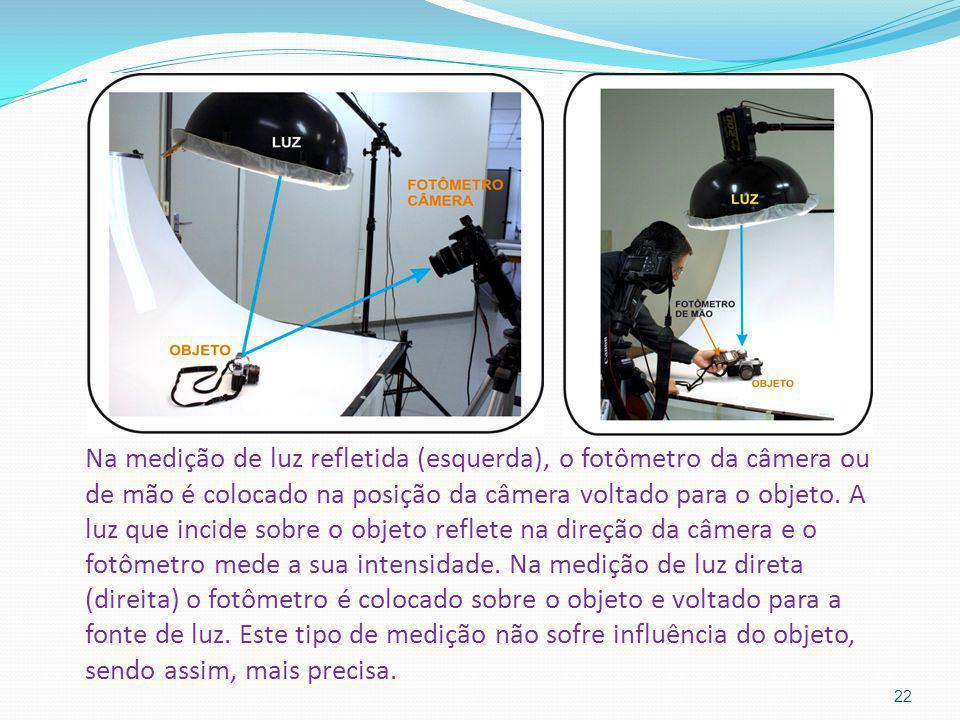 Na medição de luz refletida (esquerda), o fotômetro da câmera ou de mão é colocado na posição da câmera voltado para o objeto. A luz que incide sobre