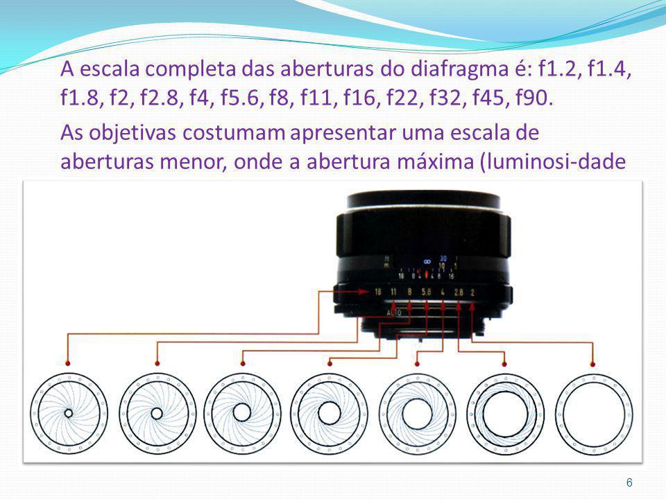 A escala completa das aberturas do diafragma é: f1.2, f1.4, f1.8, f2, f2.8, f4, f5.6, f8, f11, f16, f22, f32, f45, f90. As objetivas costumam apresent