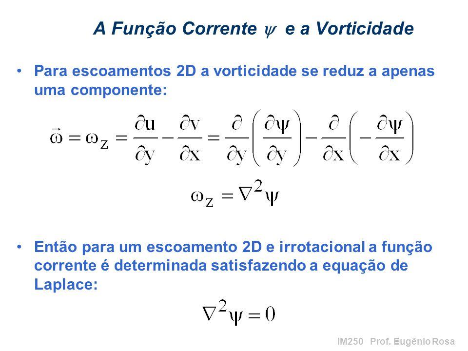 IM250 Prof. Eugênio Rosa A Função Corrente e a Vorticidade Para escoamentos 2D a vorticidade se reduz a apenas uma componente: Então para um escoament