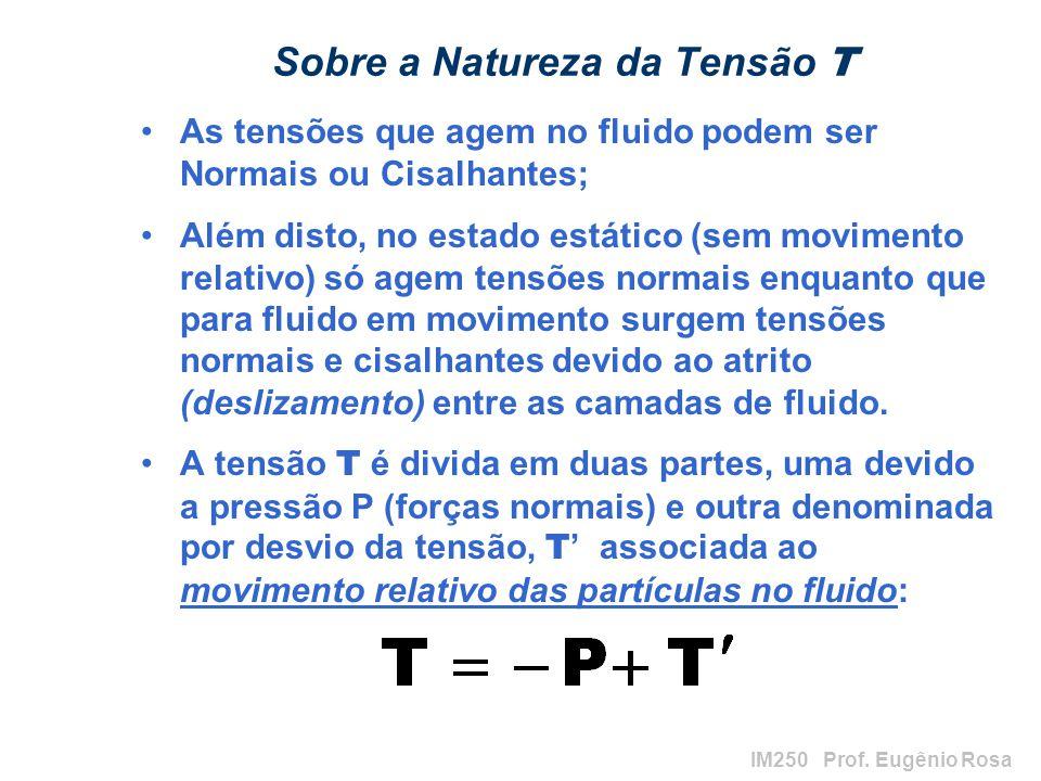 IM250 Prof. Eugênio Rosa Sobre a Natureza da Tensão T As tensões que agem no fluido podem ser Normais ou Cisalhantes; Além disto, no estado estático (