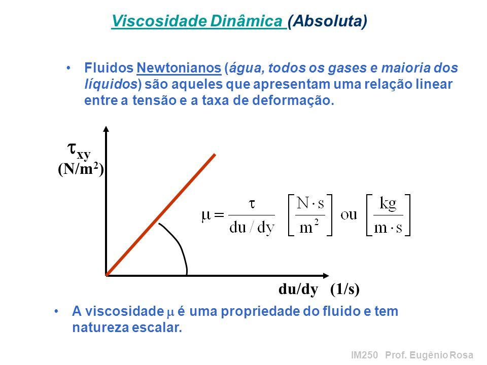 IM250 Prof. Eugênio Rosa Viscosidade Dinâmica Viscosidade Dinâmica (Absoluta) Fluidos Newtonianos (água, todos os gases e maioria dos líquidos) são aq