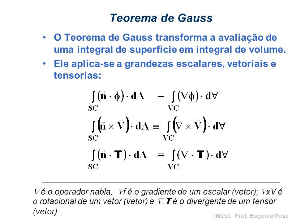 IM250 Prof. Eugênio Rosa Teorema de Gauss O Teorema de Gauss transforma a avaliação de uma integral de superfície em integral de volume. Ele aplica-se