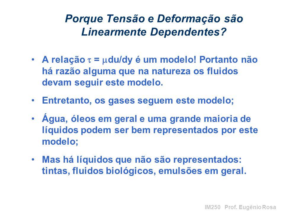 IM250 Prof. Eugênio Rosa Porque Tensão e Deformação são Linearmente Dependentes? A relação = du/dy é um modelo! Portanto não há razão alguma que na na