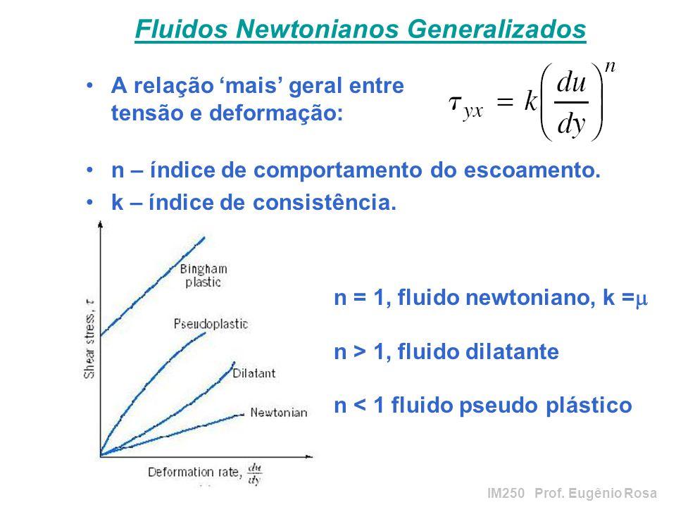 IM250 Prof. Eugênio Rosa Fluidos Newtonianos Generalizados A relação mais geral entre tensão e deformação: n – índice de comportamento do escoamento.
