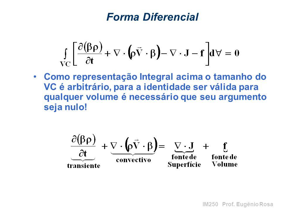 IM250 Prof. Eugênio Rosa Forma Diferencial Como representação Integral acima o tamanho do VC é arbitrário, para a identidade ser válida para qualquer