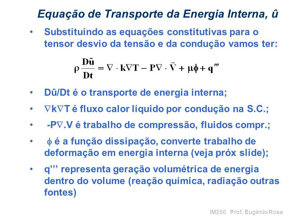 IM250 Prof. Eugênio Rosa Equação de Transporte da Energia Interna, û Substituindo as equações constitutivas para o tensor desvio da tensão e da conduç