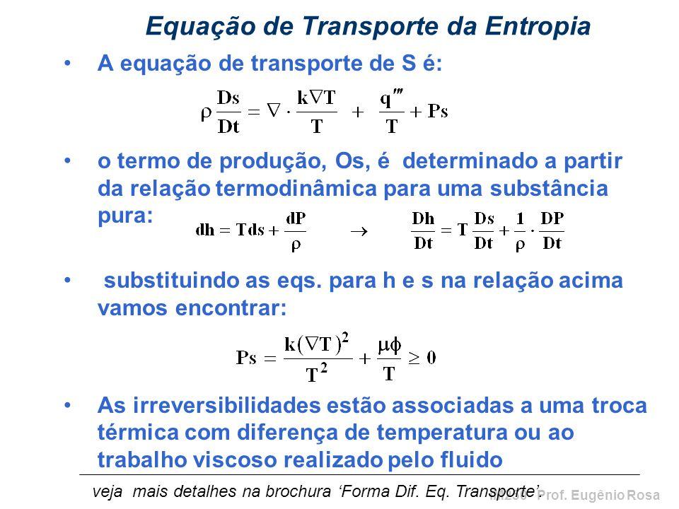 IM250 Prof. Eugênio Rosa Equação de Transporte da Entropia A equação de transporte de S é: o termo de produção, Os, é determinado a partir da relação