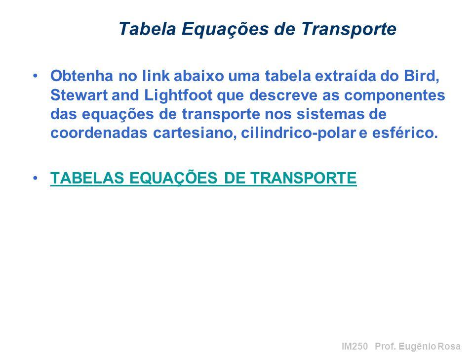 IM250 Prof. Eugênio Rosa Tabela Equações de Transporte Obtenha no link abaixo uma tabela extraída do Bird, Stewart and Lightfoot que descreve as compo