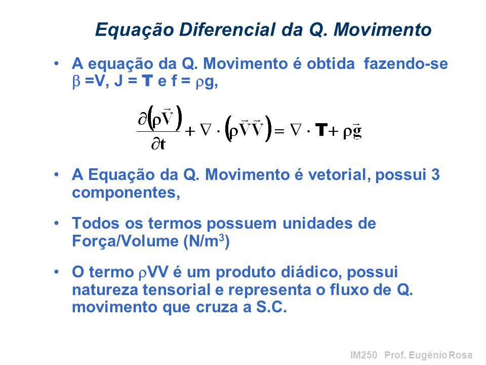 IM250 Prof. Eugênio Rosa Equação Diferencial da Q. Movimento A equação da Q. Movimento é obtida fazendo-se =V, J = T e f = g, A Equação da Q. Moviment