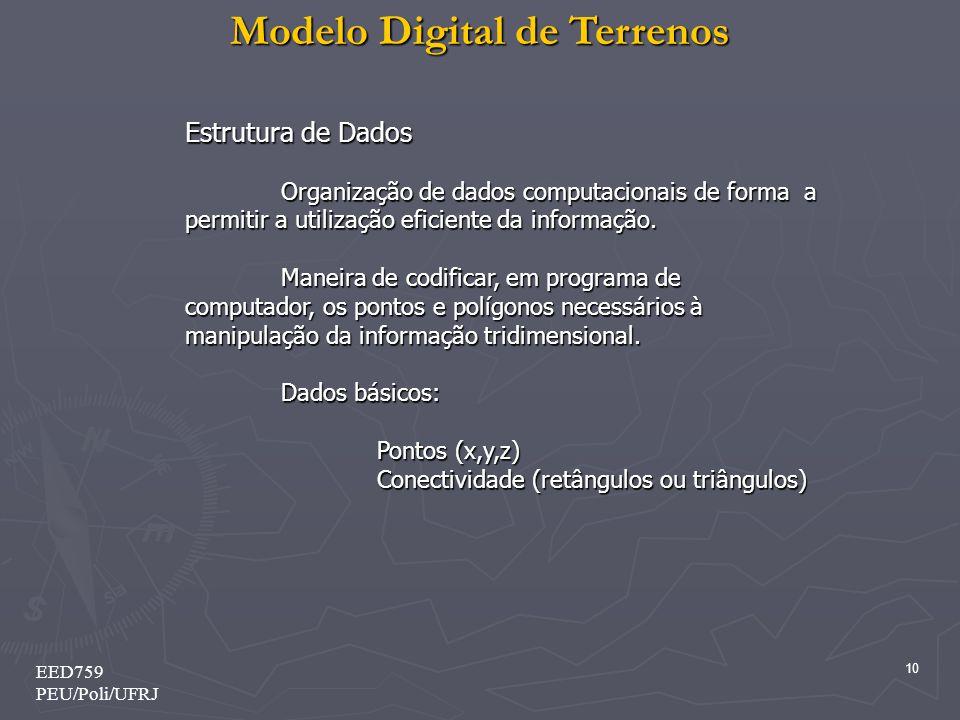 Modelo Digital de Terrenos 10 EED759 PEU/Poli/UFRJ Estrutura de Dados Organização de dados computacionais de forma a permitir a utilização eficiente d